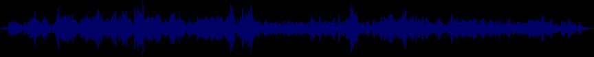 waveform of track #20666