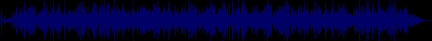 waveform of track #20667