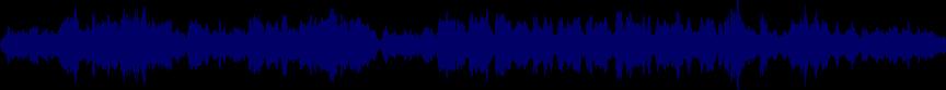 waveform of track #20677
