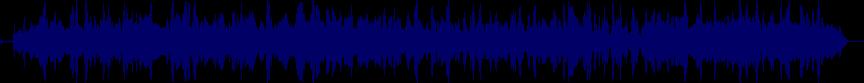 waveform of track #20680