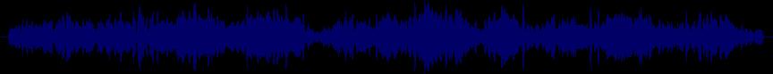 waveform of track #20683