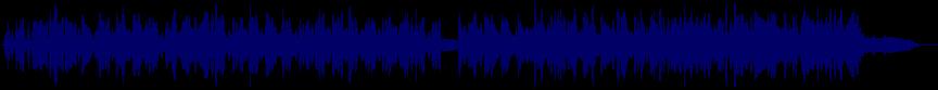 waveform of track #20684