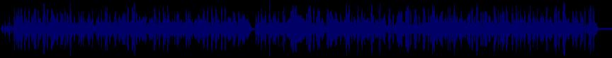 waveform of track #20693