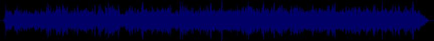 waveform of track #20696