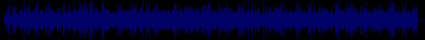 waveform of track #20699