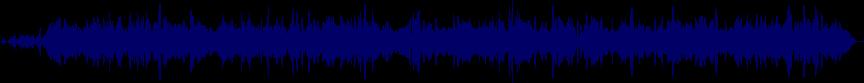 waveform of track #20700
