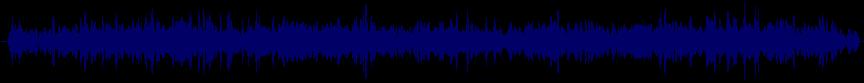 waveform of track #20701