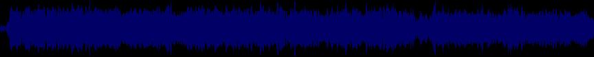 waveform of track #20704