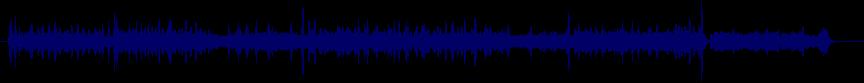 waveform of track #20705