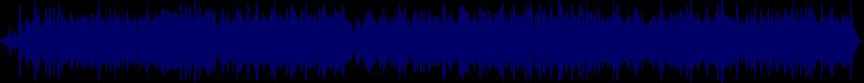 waveform of track #20708