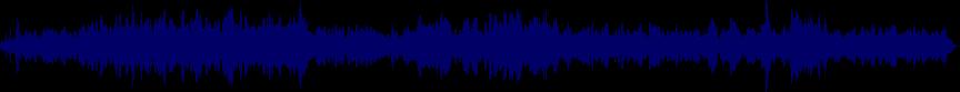 waveform of track #20711