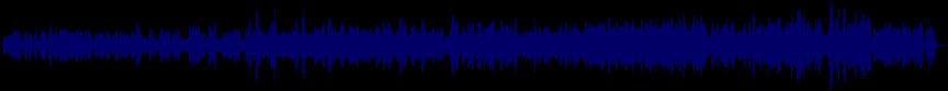 waveform of track #20717