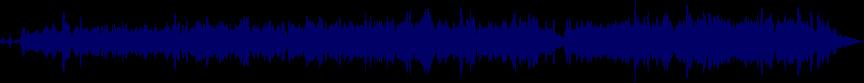 waveform of track #20722