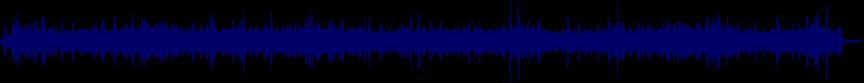 waveform of track #20727