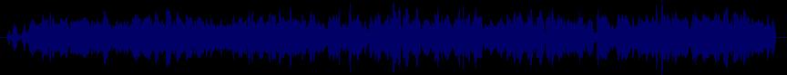 waveform of track #20735