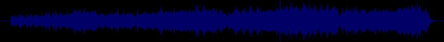waveform of track #20739