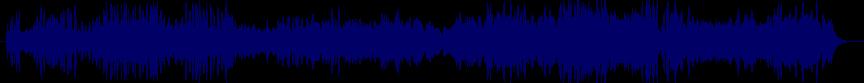 waveform of track #20740