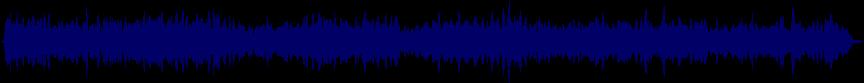 waveform of track #20745