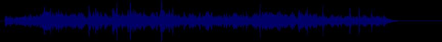 waveform of track #20747