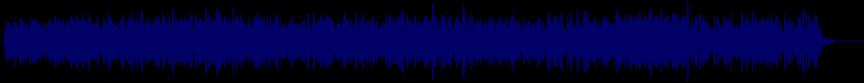 waveform of track #20758