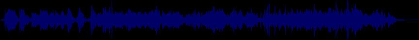 waveform of track #20759