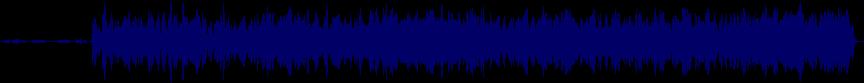 waveform of track #20762
