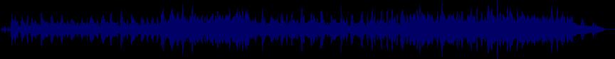 waveform of track #20763