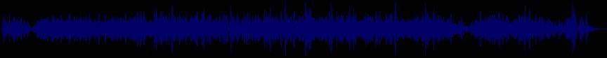 waveform of track #20770