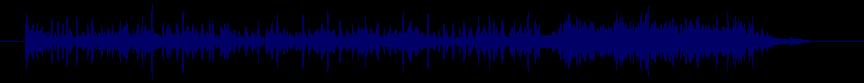waveform of track #20772