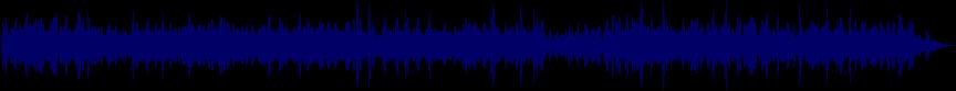 waveform of track #20774