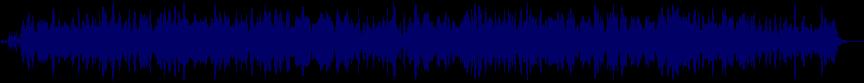 waveform of track #20776