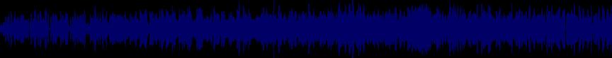 waveform of track #20782