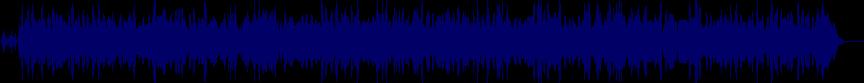 waveform of track #20784
