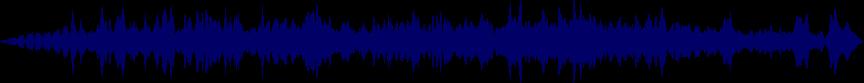 waveform of track #20787