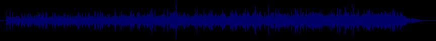 waveform of track #20789