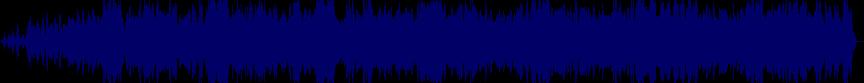 waveform of track #20792