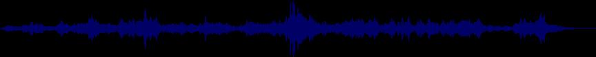 waveform of track #20793