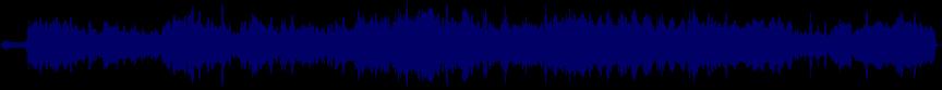 waveform of track #20795