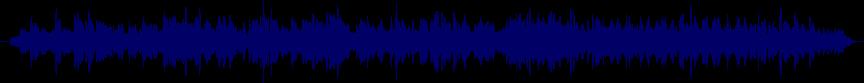 waveform of track #20796