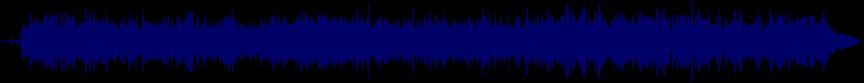 waveform of track #20798