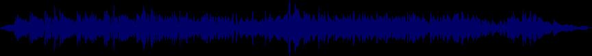 waveform of track #20800