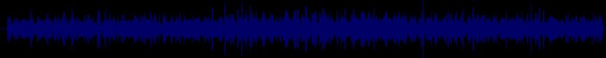 waveform of track #20802