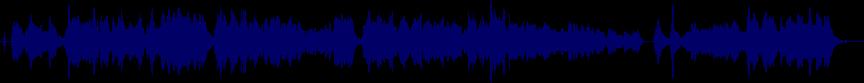waveform of track #20805