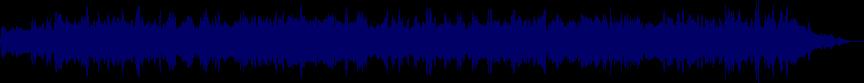 waveform of track #20806