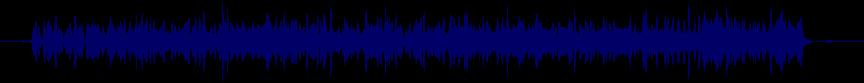 waveform of track #20808