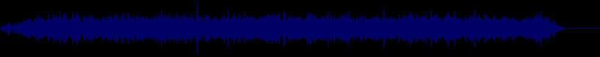waveform of track #20814