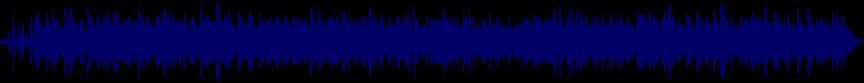 waveform of track #20815