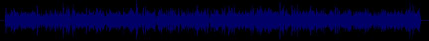 waveform of track #20817