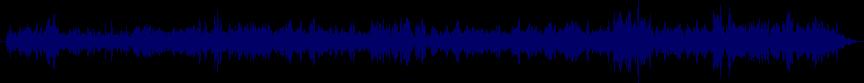 waveform of track #20818