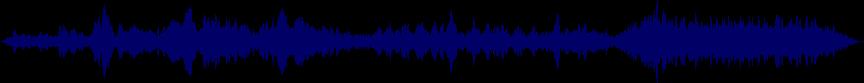 waveform of track #20819